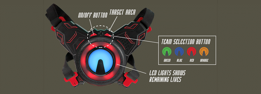 armogear-diagram